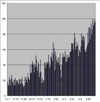 meiwaku_graph .jpg